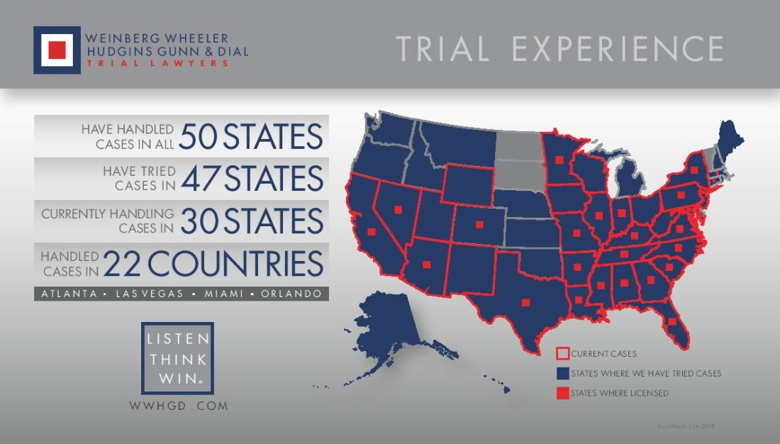 Trial Map